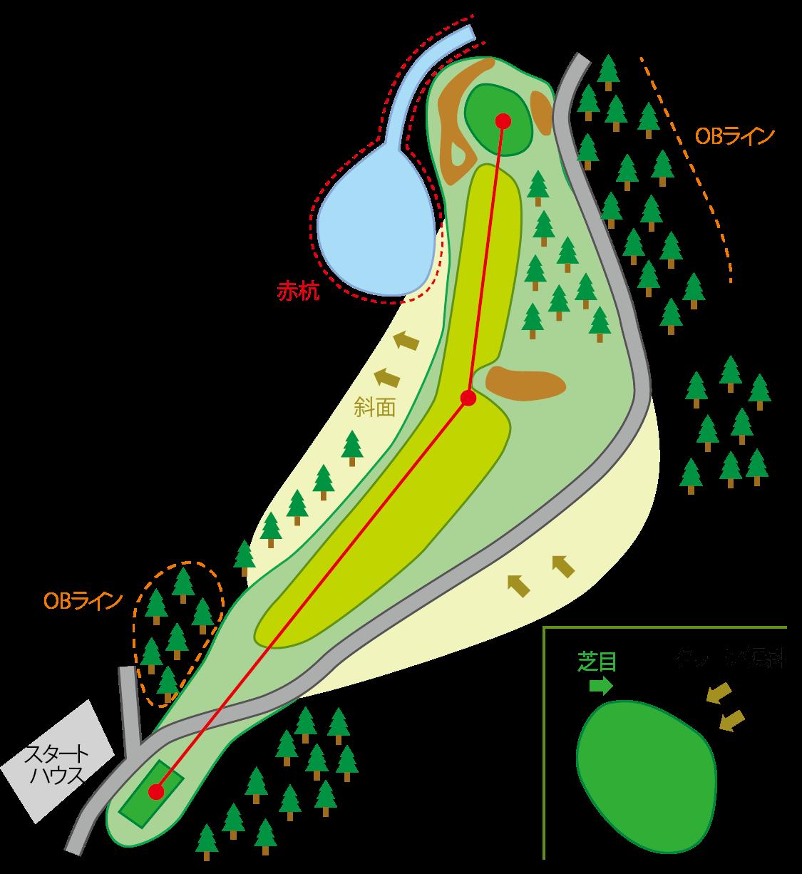 阿賀コース HOLE1のコースマップ