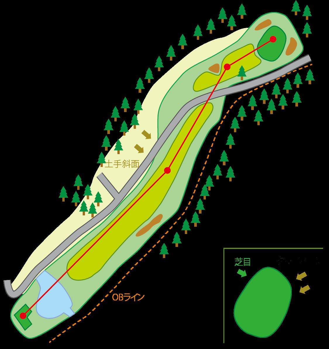 阿賀コース HOLE2のコースマップ