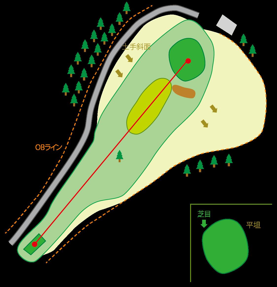 阿賀コース HOLE3のコースマップ