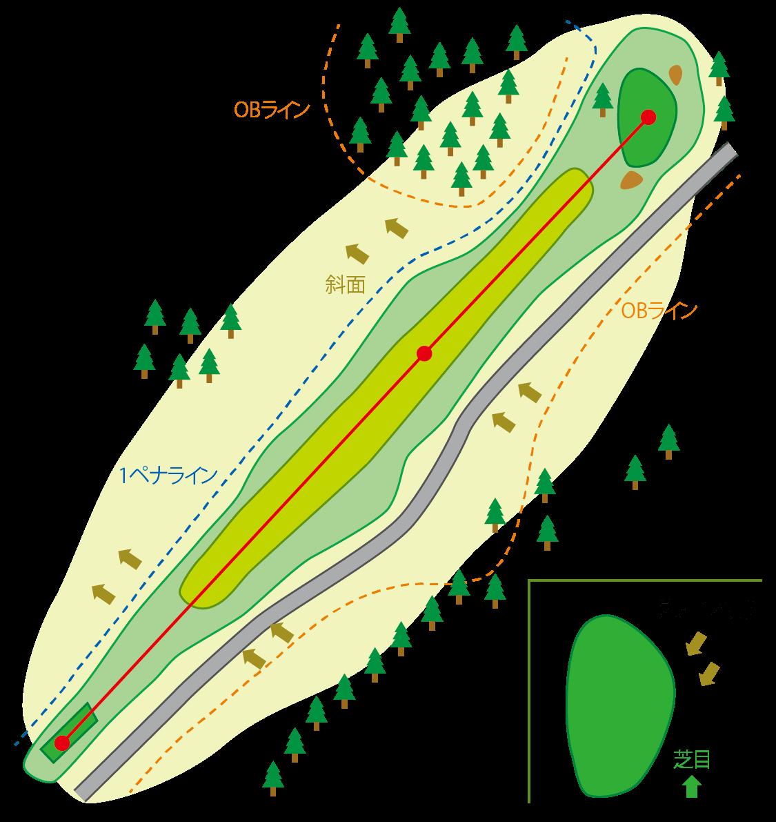 阿賀コース HOLE5のコースマップ