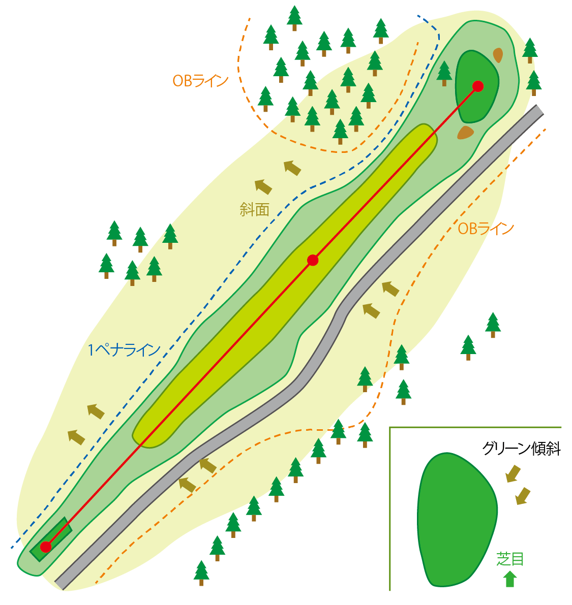 五頭コース HOLE5のコースマップ