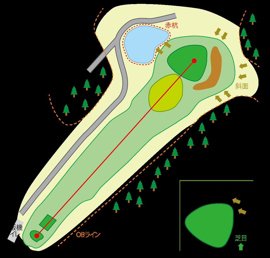 阿賀コース HOLE6のコースマップ