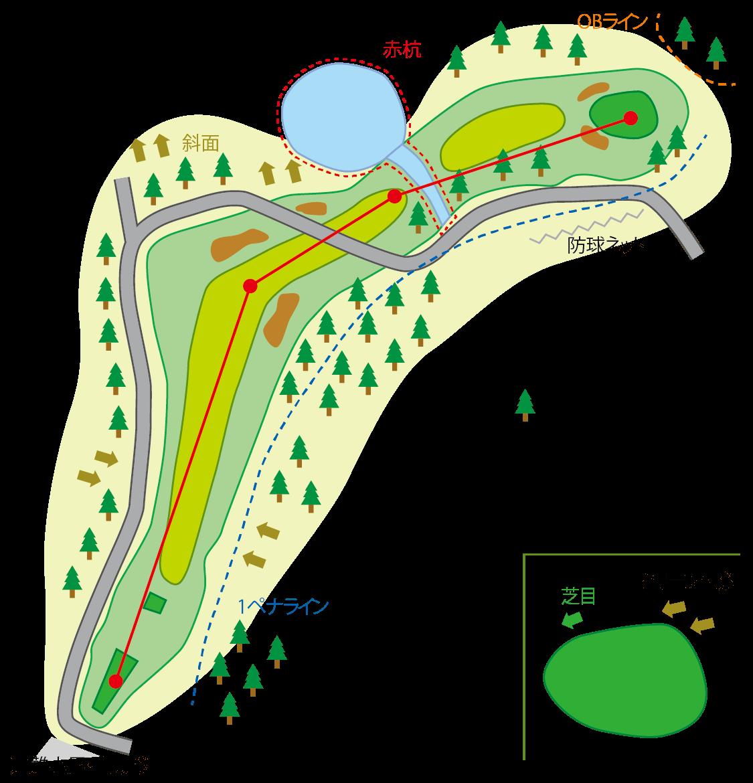 阿賀コース HOLE7のコースマップ