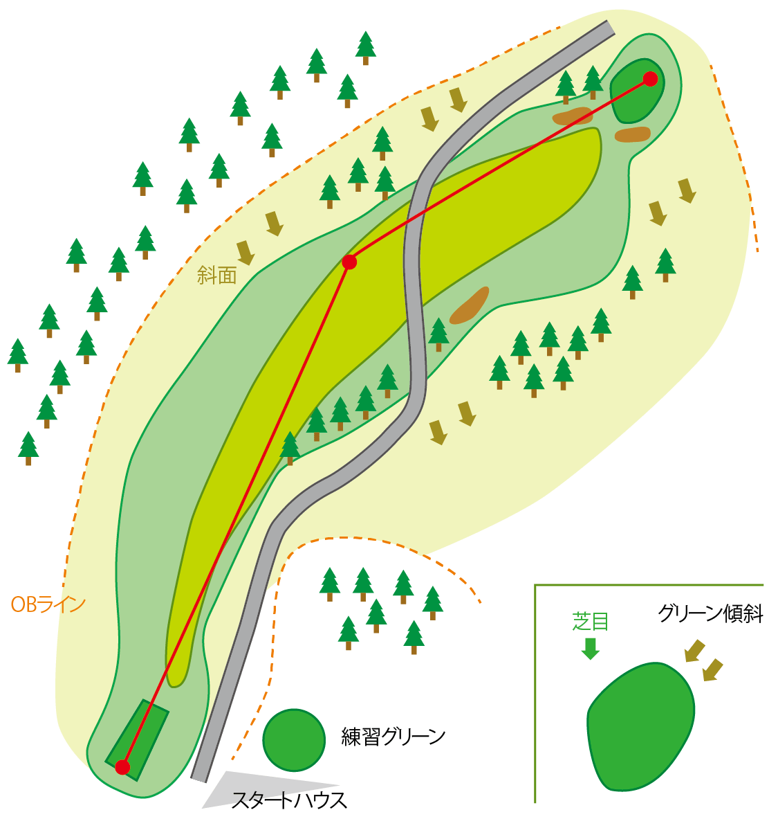 五頭コース HOLE1のコースマップ
