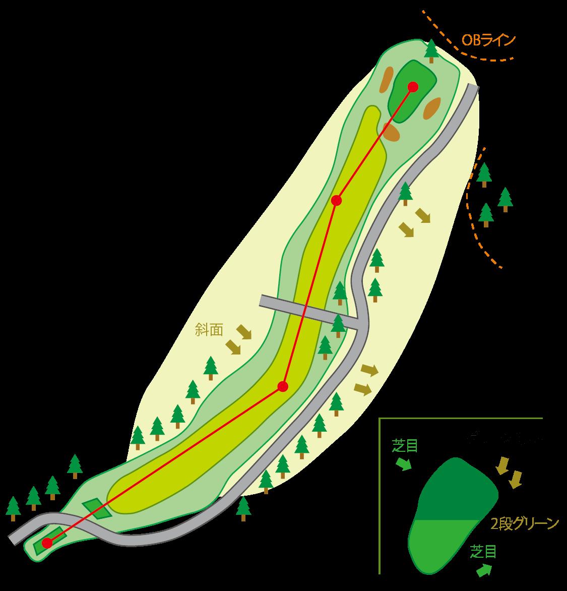 五頭コース HOLE8のコースマップ
