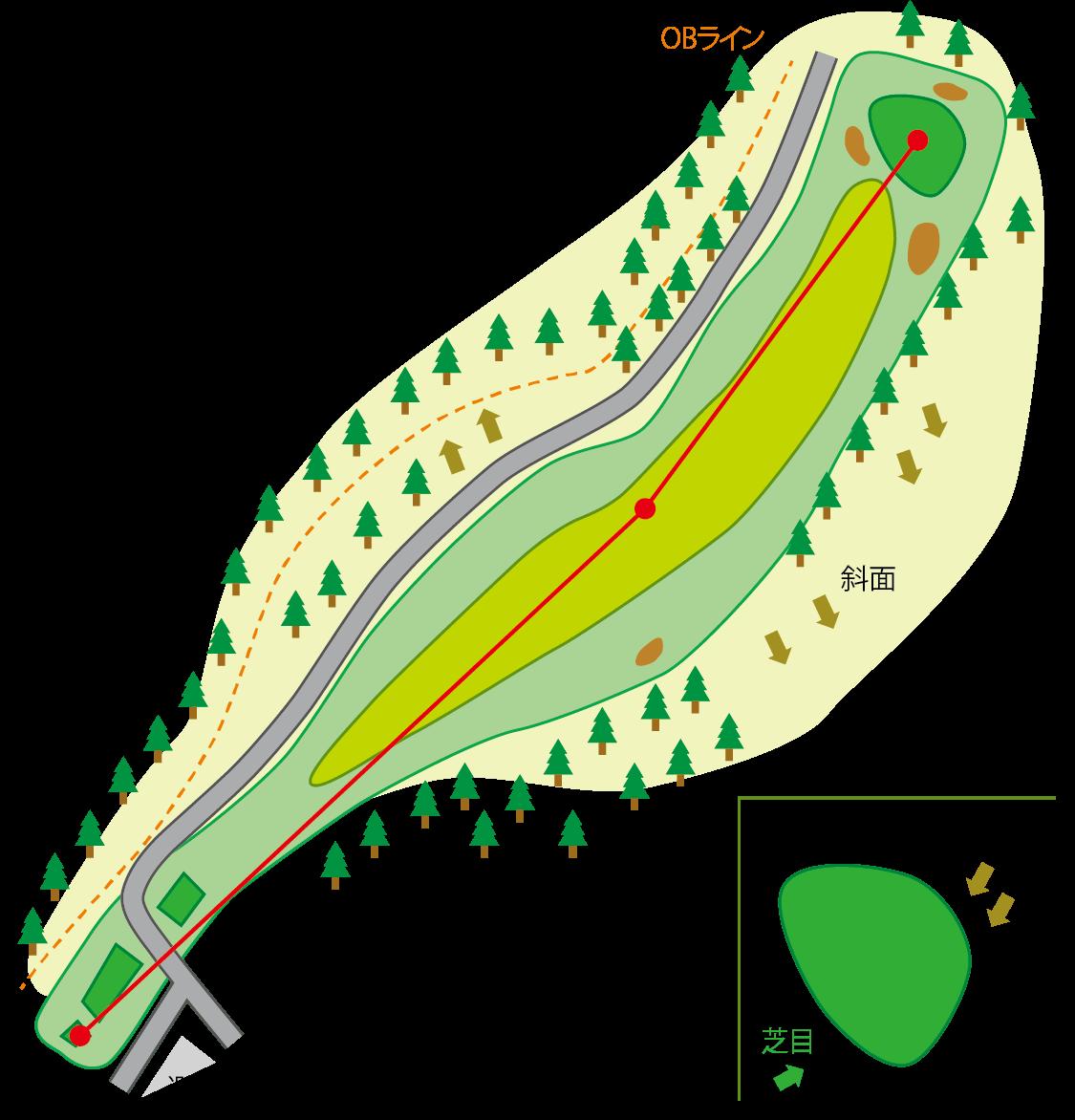白鳥コース HOLE2のコースマップ