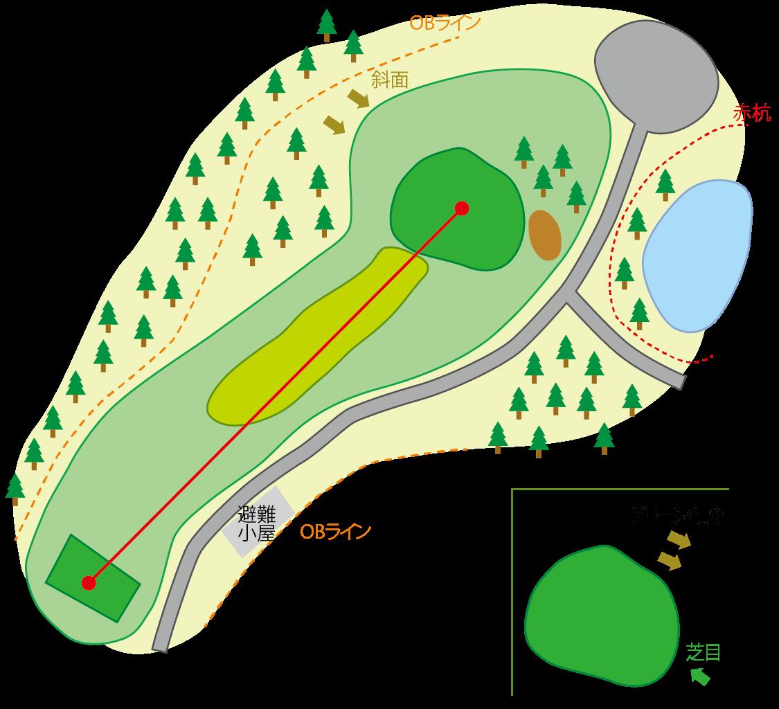 白鳥コース HOLE3のコースマップ