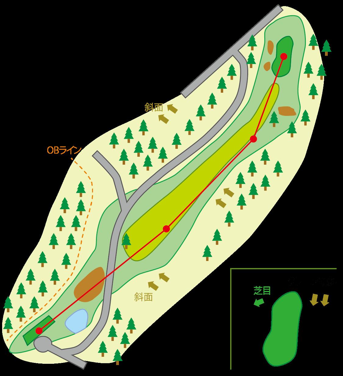 白鳥コース HOLE4のコースマップ