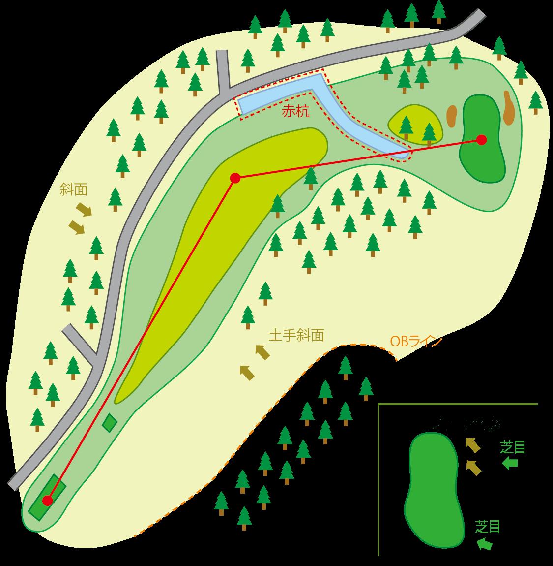 白鳥コース HOLE5のコースマップ