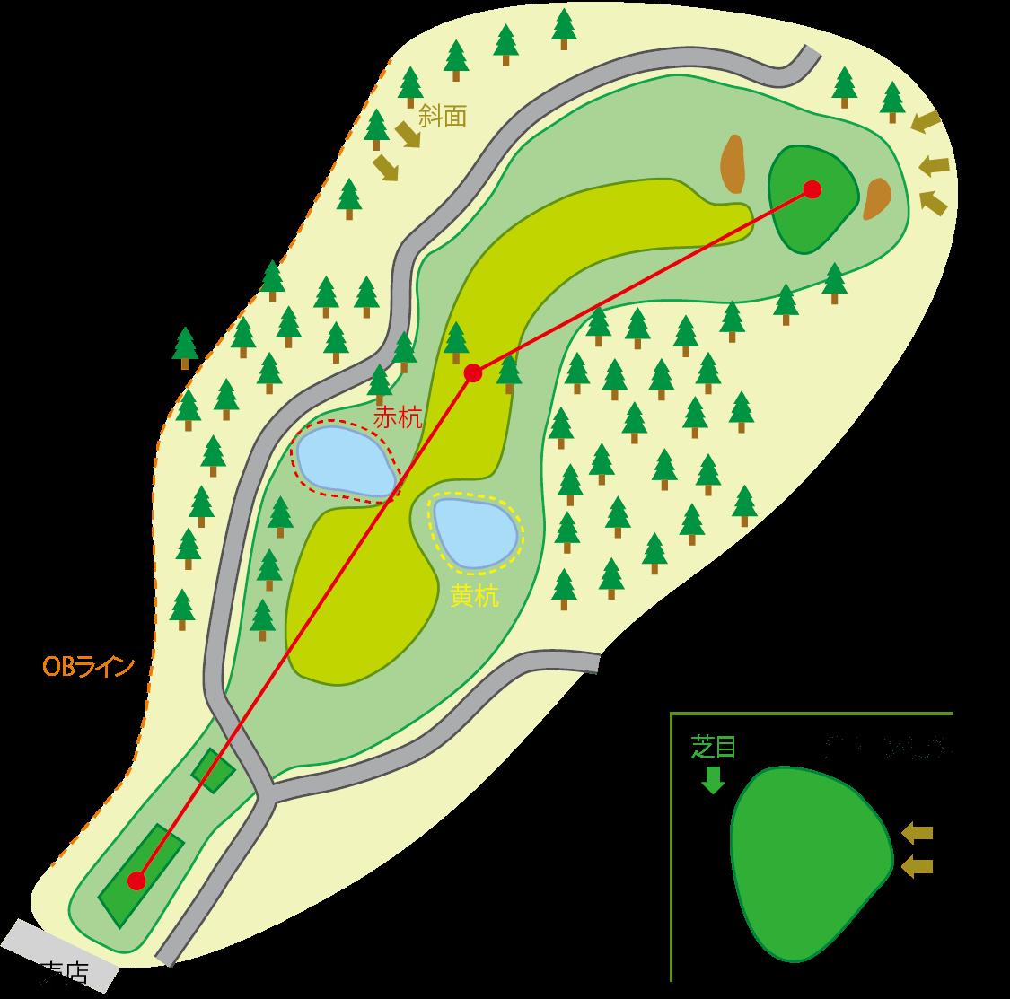 白鳥コース HOLE6のコースマップ